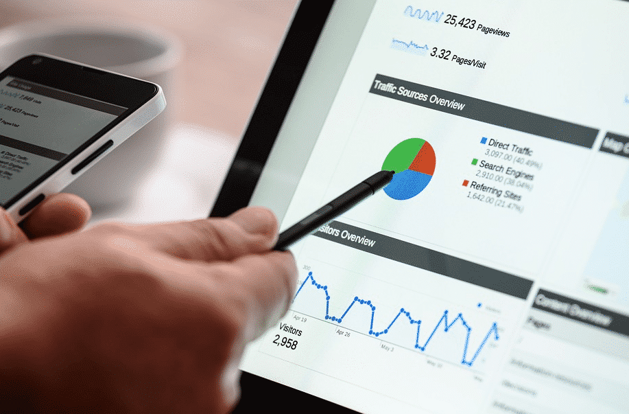the importance of SEO analysis in improving your marketing success